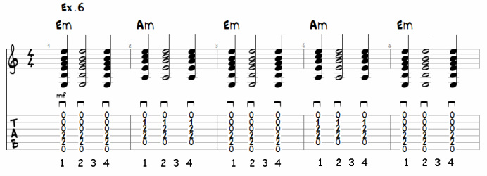 Strumming Patterns Lesson Two David May Guitar